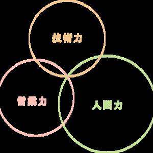 「技術力」「営業力」「人間力」を3つの柱に「感動される美容師」を育成します。